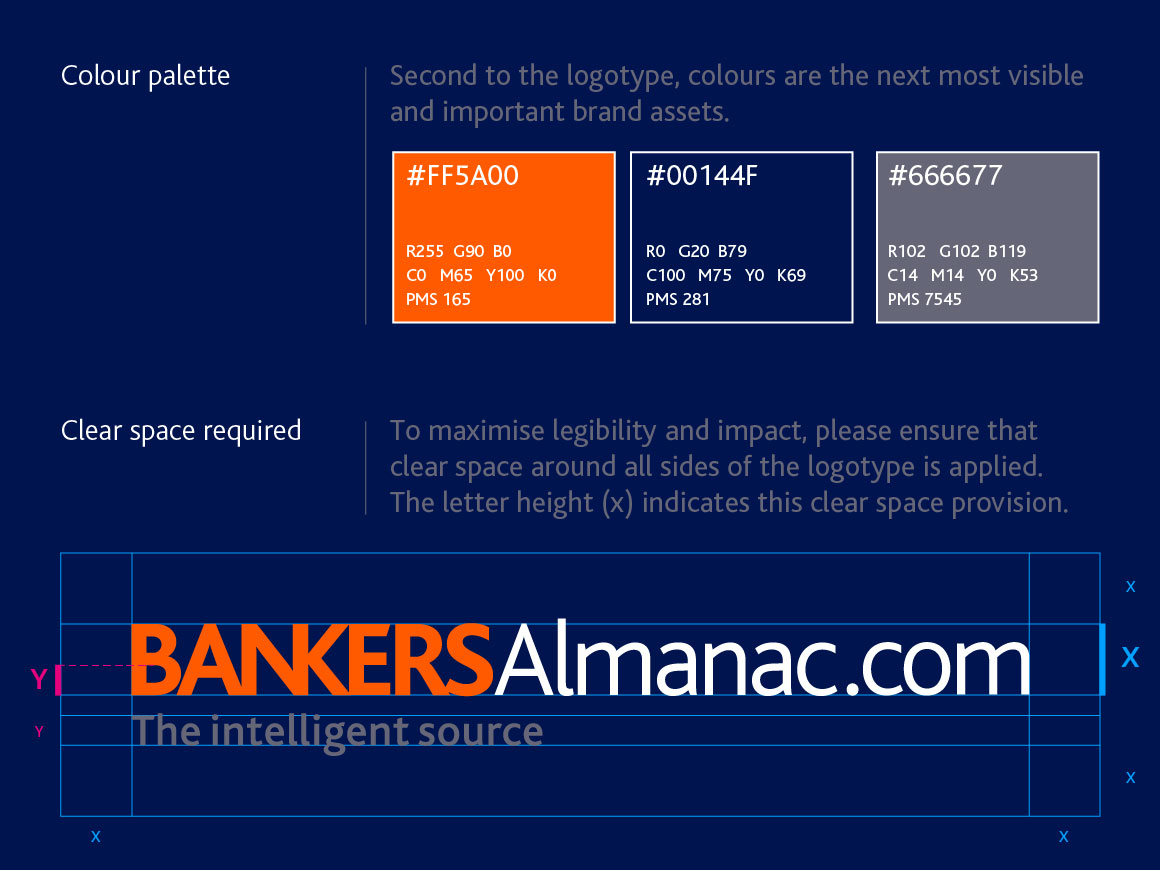 Bankersalmanac